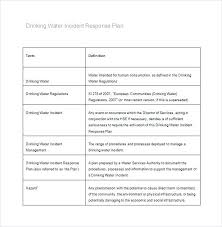 Incident Report Template Employee Police Generic Lab