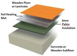electric underfloor heating under