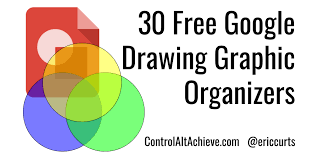 How To Make A Venn Diagram On Google Drawing Control Alt Achieve 30 Free Google Drawings Graphic Organizers