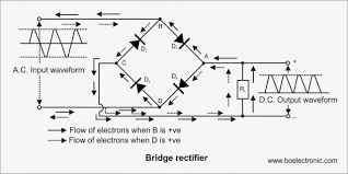 bridge rectifier wiring diagram wiring diagram lambdarepos Regulator Rectifier Wiring at Bridge Rectifier Wiring Diagram