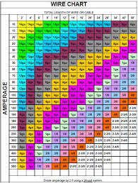 Parasitic Draw Chart Resources Conners Repair Service