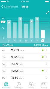 Fitbit App Dashboard