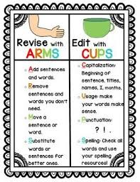 Arms And Cups Anchor Chart Arms And Cups Anchor Chart Teaching Writing Third Grade