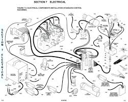 Large size of lull forklift wiring diagram construction equipment parts from decals installation country spec archived