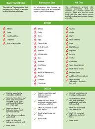 Thyroid Diet Plan Mealgenius