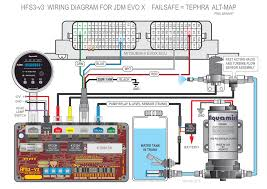 evo 9 wiring diagram evo image wiring diagram evo x wiring diagram evo image wiring diagram on evo 9 wiring diagram