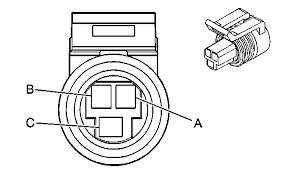 3 wire ect diagram b yellow coolant temp input to ecm sensor signal c green coolant temp input for cluster mounted temp gauge