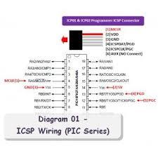 sony cdx gt24w wiring diagram sony image wiring sony cdx gt520 wiring harness diagram the wiring on sony cdx gt24w wiring diagram