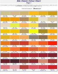Ral K7 Colour Chart Ral Colour Chart
