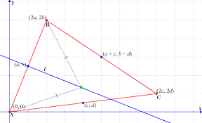 assignment 4 investigating the perpendicular bisectors of a triangle algebraically