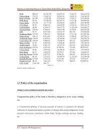 Vijaya Bank Internship Report