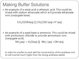 Buffer Example Under Fontanacountryinn Com