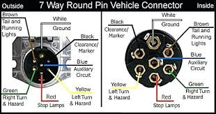 wiring diagram 7 pin blade quick start guide of wiring diagram • rv trailer plug wiring diagram 7 way light connector camper power rh theveteran site 7 round trailer wiring diagram featherlite stock trailer 7 way rv
