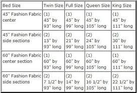 Standard Quilt Sizes Chart: King, Queen, Twin, Crib And More ... & Full Size of Blanket:standard Quilt Sizes Chart: King, Queen, Twin, ... Adamdwight.com