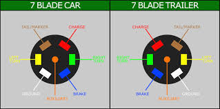 7 blade trailer wiring diagram deconstruct trailer lights wiring diagram 4 pin trailer light wiring diagram tearing 7