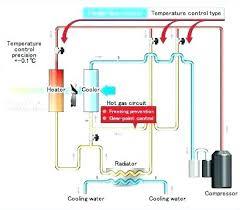natural gas air conditioner. Contemporary Natural Natural Gas Air Conditioner How It Works Throughout Natural Gas Air Conditioner A
