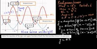 red and blue greenhouse part 1 writing sine and cosine equation of same graph