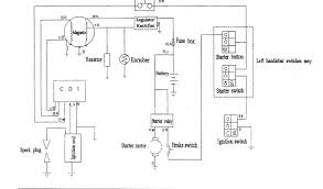 125 f taotao wiring diagrams inboundtech co taotao 125 d wiring diagram wiring diagram 2019