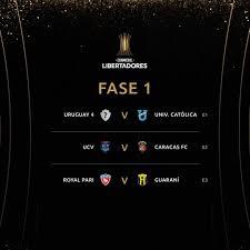 Sorteo copa libertadores 2021 EN VIVO consultar a qué hora y dónde será el  anuncio de fixture grupos partidos y equipos clasificados del torneo
