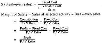 Algebraic Method Of Presenting Cost Volume Profit With Formula