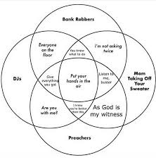Venn Diagram Pictures Bank Robbers Djs Mom Taking Off Your Sweater Preachers