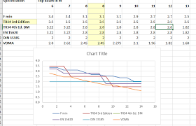 Combine Two Rows Into A Single Series In A Line Graph Excel