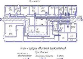 Скачать курсовую работу проект с чертежами проектирование  план график загрузки план график движения грузопотоков планировка