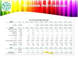 Sales Projection Format In Excel Sales Projection Template