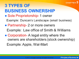 forms of ownership 3 forms of business templates instathreds co