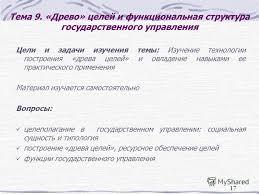 Презентация на тему Система государственного управления Общие  17 17