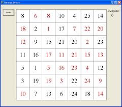 Таблицы Шульте курсовая по программированию на delphi  Психологический тест таблицы Шульте