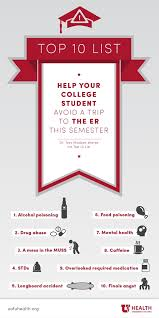 Academics And Partying Chart How College Students End Up In The Er University Of Utah