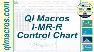I Mr R Control Chart In Excel With The Qi Macros
