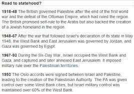 israel palestine conflict timeline a brief history of the israeli palestinian conflict essay academic