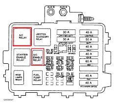 01 chevy astro van fuse box wiring diagrams best 2004 chevy astro fuse diagram wiring diagram data f350 fuse box 01 chevy astro van fuse box