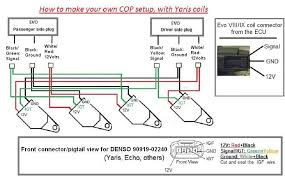evo 8 wiring diagram wiring diagrams best evo 8 wiring diagram trusted wiring diagram evo 8 suspension diagram evo 8 wiring diagram