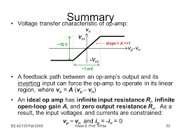 summary voltage transfer characteristic of op amp