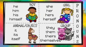 Pronoun Chart With Pictures Pronouns Possessives Lessons Tes Teach