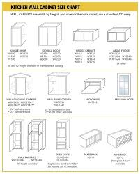 Wall Cabinet Size Chart In 2019 Kitchen Wall Cabinets