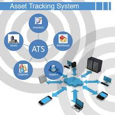 Asset Tracking Service At Rs 300 Piece S Tracking Service
