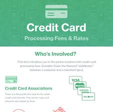 Credit Card Processing Comparison Chart A Visual Guide To Credit Card Processing Fees Rates