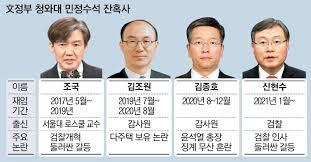靑 박범계·신현수 갈등 있었다…申 퇴진땐 文레임덕 가속화 - 매일경제