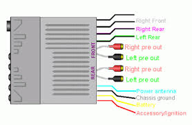 auto radio wiring diagram auto wiring diagrams