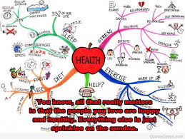 Health Quotes Life Top Impressive Health Quotes