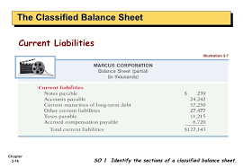 Example Classified Balance Sheet Chapter 2 The Classified Balance Sheet Dinero Rapido Madrid