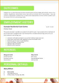 Care Worker Resume 12 13 Cover Letter For Aged Care Worker Loginnelkriver Com