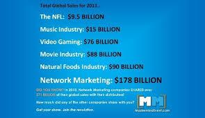 Image result for network marketing