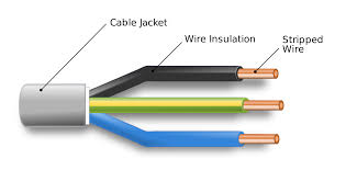 power supply cord wiring colors motorcycle schematic images of power supply cord wiring colors electrical wiringthe encyclopedia power cable color code black