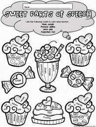 ece2822a005e105dd5353ab4a9c35675 craving sweets parts of speech printable read the simple sentences phrases identify complete and on identifying prepositional phrases worksheet