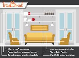 furniture design styles. As Seen In This Illustration, The Key Elements Of A Traditional Style Boil Down Into Furniture Design Styles